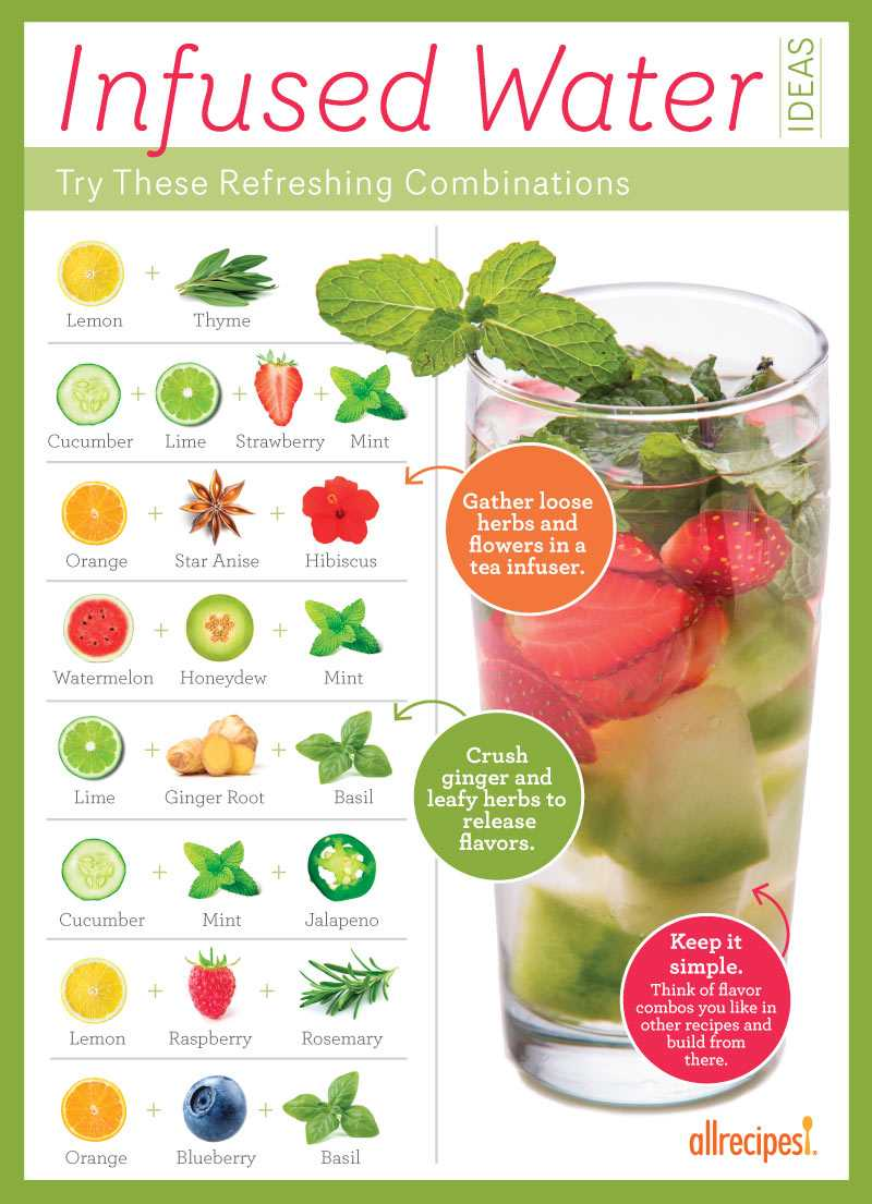 Infused-Water3-Infographic